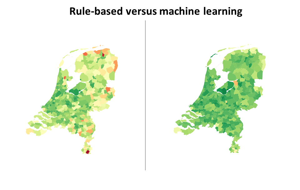 rule-based versus ML